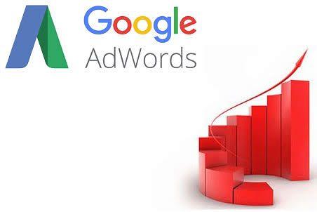 Adwords image